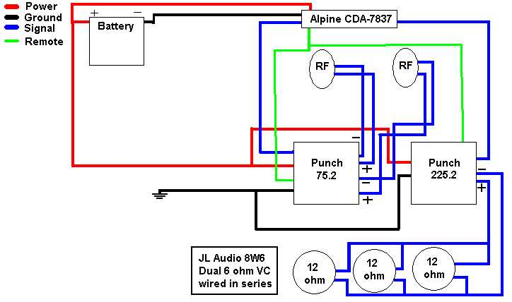 sysdiag audio system information alpine cda 7837 wiring diagram at aneh.co